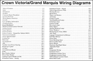 2002 Crown Victoria & Grand Marquis Original Wiring