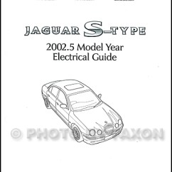Types Of Electrical Wiring Diagrams Ford Ranger 2002 Jaguar S Type Guide Diagram