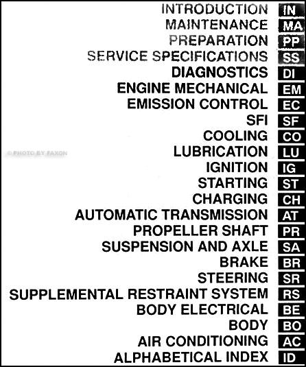 2002 Lexus LS 430 Repair Shop Manual Original 2 Volume Set