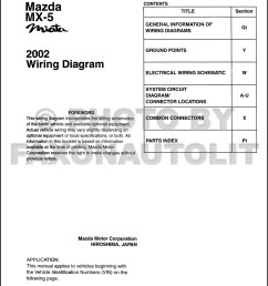 2002 mazda mx 5 miata wiring diagram manual original 1994 mazda miata wiring diagram 1994 mazda miata wiring diagram [ 1000 x 1306 Pixel ]