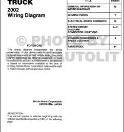 wiring diagram manual electrical mazda b4000 choice image 1995 mazda truck 1995 mazda truck [ 1000 x 1361 Pixel ]