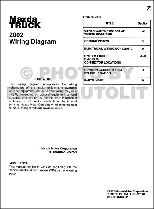 small resolution of wiring diagram manual electrical mazda b4000 choice image 1995 mazda truck 1995 mazda truck
