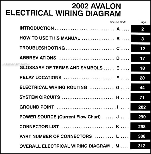 factory car audio wiring diagrams diagram for 3 way switch 2002 toyota avalon manual original