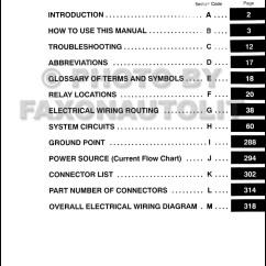 Toyota Schematic Diagram 7 Pole Wiring Trailer 2002 Camry Manual Original