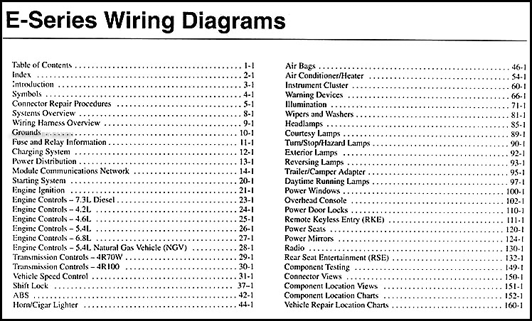 2003FordE SeriesWD TOC?resize=665%2C402 1994 ford e350 wiring diagram wiring diagram,Wiring Diagram For 2005 E350