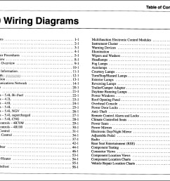 2004 f150 fuse panel wire data wiring diagrams u2022 rh mikeadkinsguitar com 2004 ford f  [ 1910 x 1536 Pixel ]