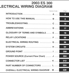 2000 lexus es300 wiring harness installation guide 50 2000 lexus es300 radio wiring diagram 2000 lexus es300 knock sensor wiring diagram [ 1052 x 1002 Pixel ]