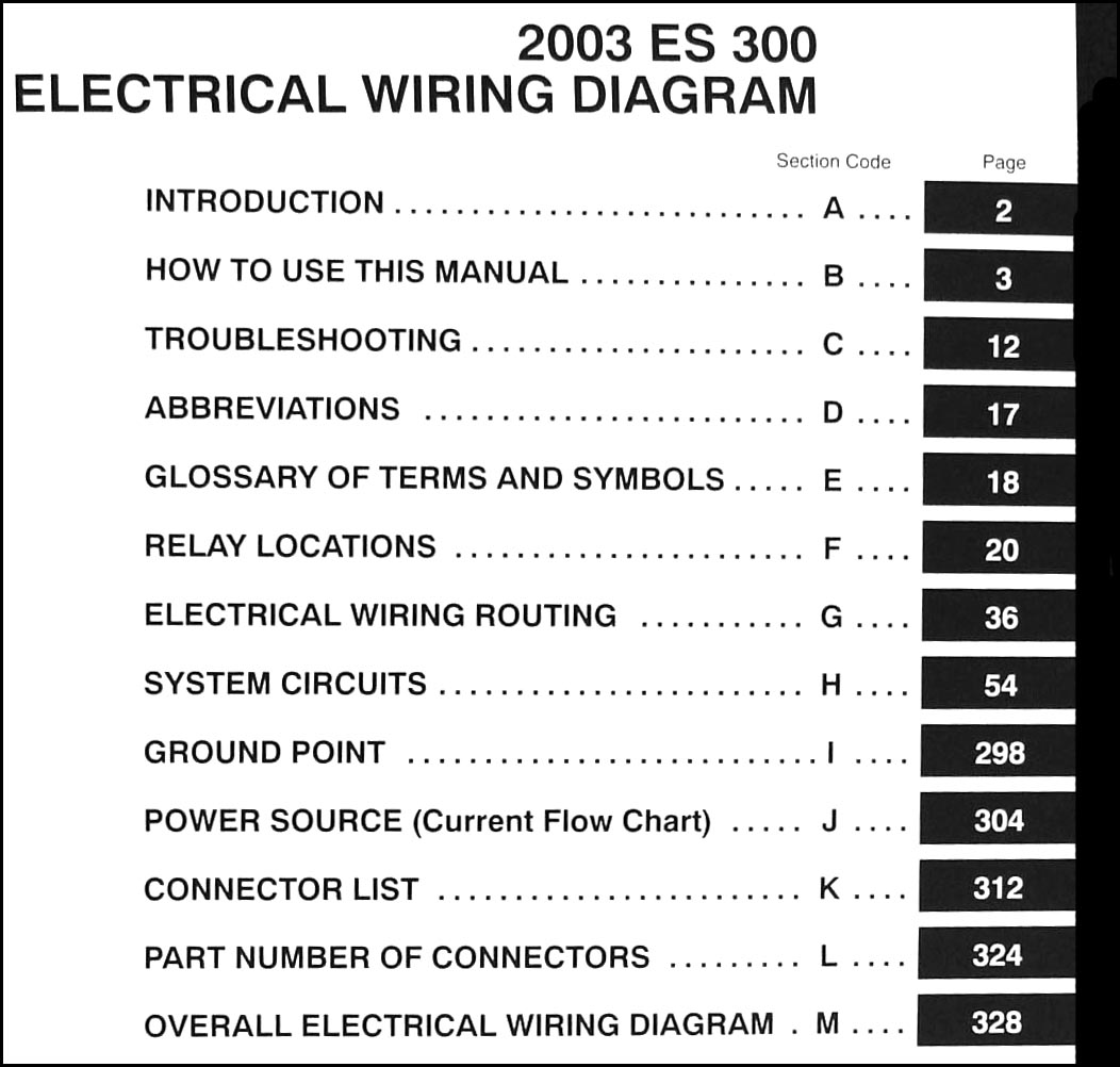 hight resolution of 2000 lexus es300 wiring harness installation guide 50 2000 lexus es300 radio wiring diagram 2000 lexus es300 knock sensor wiring diagram
