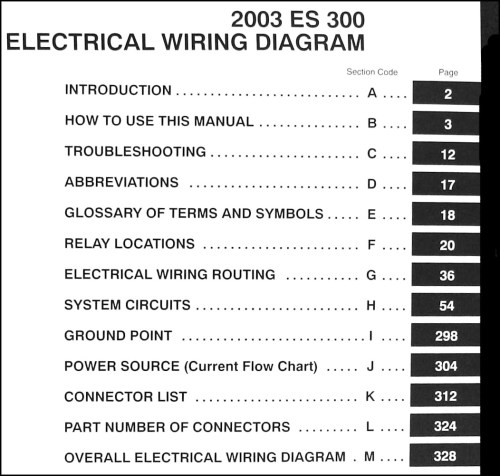 small resolution of 2000 lexus es300 wiring harness installation guide 50 2000 lexus es300 radio wiring diagram 2000 lexus es300 knock sensor wiring diagram