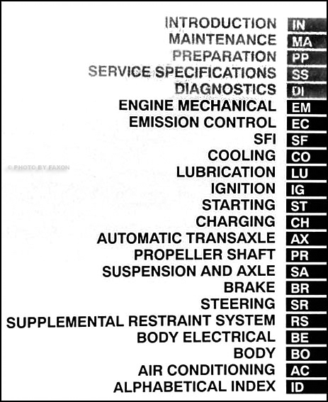 2003 Lexus RX 300 Repair Shop Manual Original 2 Volume Set