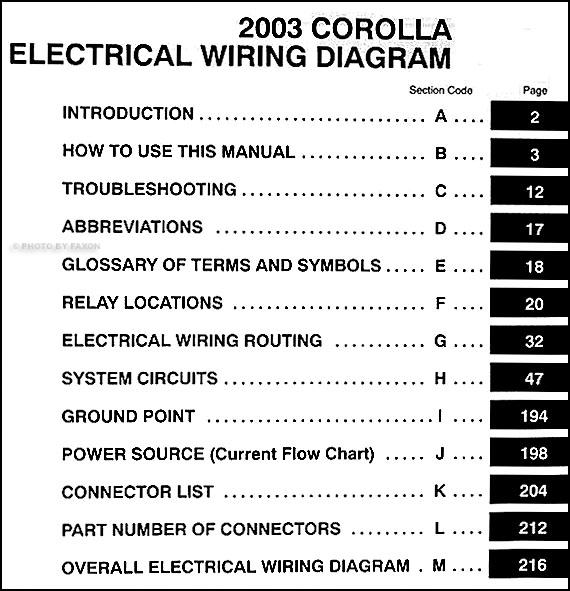 2003 Toyota Corolla Wiring Diagram Manual Original