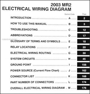 2003 Toyota MR2 Wiring Diagram Manual Original