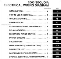 2004 Seqoia Horn Wiring Diagram : 31 Wiring Diagram Images ...