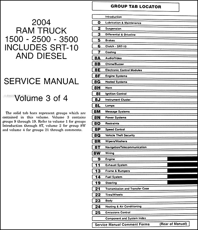 2004 Dodge Ram Truck Repair Shop Manual Factory Reprint 4