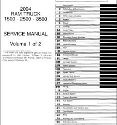 2004 dodge ram 1500 wiring diagram 34 wiring diagram 2004 dodge durango radio wiring diagram 2004 [ 1536 x 1827 Pixel ]
