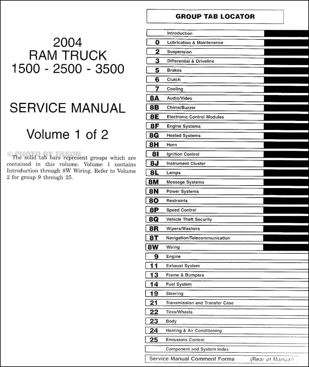 medium resolution of 2004 dodge ram 1500 wiring diagram 34 wiring diagram 2004 dodge durango radio wiring diagram 2004