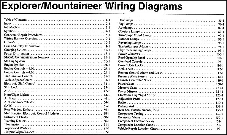2004 Ford Explorer Mercury Mountaineer Wiring Diagram
