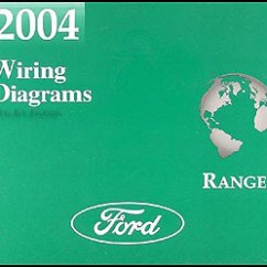 Polaris Ranger Wiring Diagram Blank Of Photosynthesis In Steps For 2004 Diagrams Schematic Ford Manual Original 2007 F 350