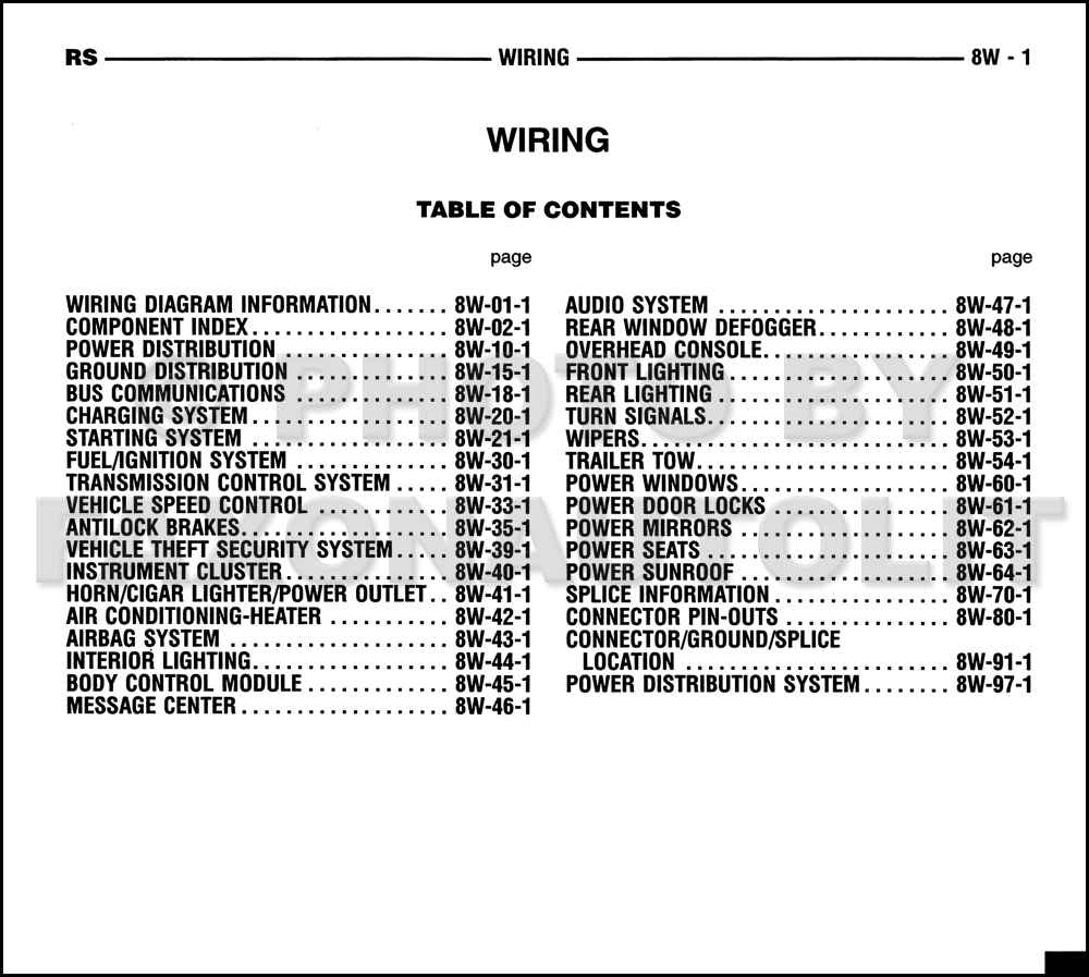 hight resolution of 2001 chrysler town country lx wiring harness 44 wiring town and country stereo wiring wiring diagram