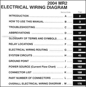 2004 Toyota MR2 Spyder Wiring Diagram Manual Original