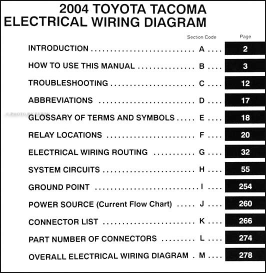 97 toyota avalon radio wiring harness diagram