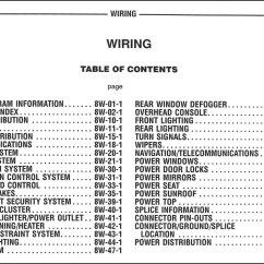 2001 Pt Cruiser Wiring Diagram 98 S10 Stereo Sebring Radiator Free Engine Image For