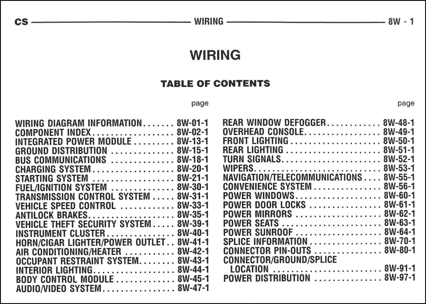 chrysler 300 wiring diagrams hpm fan diagram 2005 fuse box get free image about