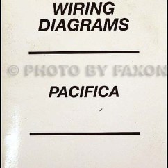 2004 Chrysler Pacifica Engine Diagram Brain Labeled Enchanted Learning Stereo Great Installation Of Wiring 2005 Manual Original Rh Faxonautoliterature Com Replacement Serpentine Belt