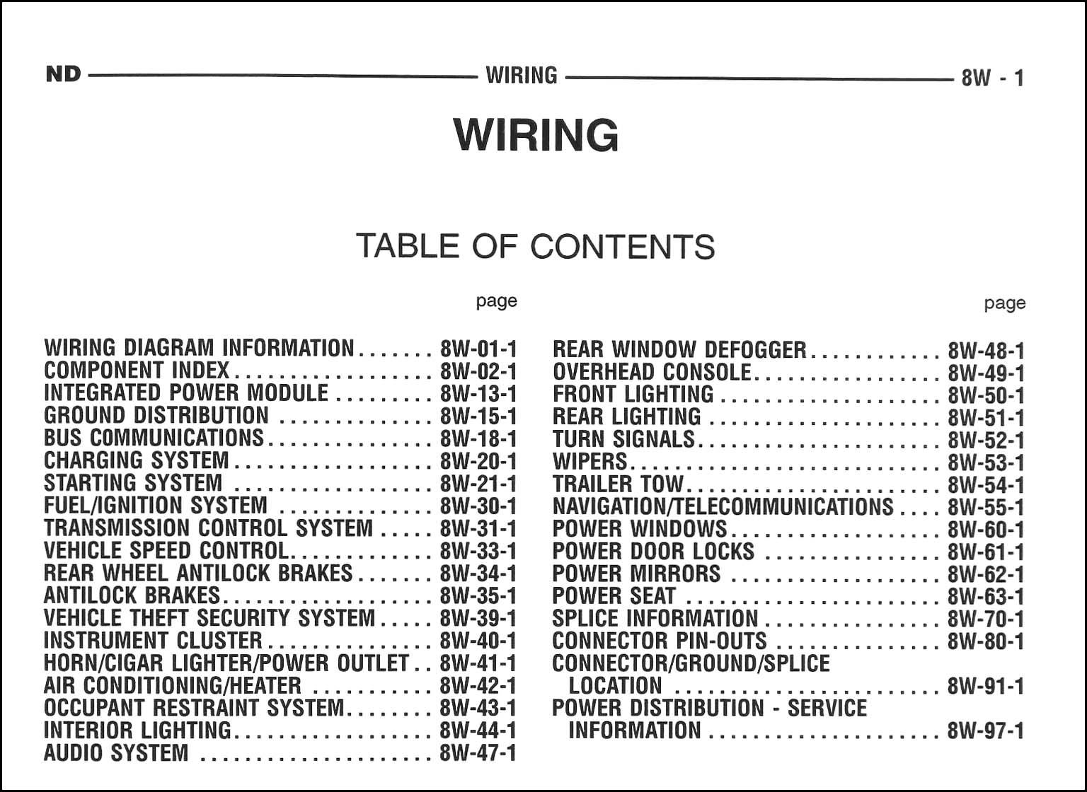 2005DodgeDakotaOWD TOC?resize=665%2C485 wiring diagram 1992 dodge dakota the wiring diagram readingrat net 2005 dodge dakota wiring diagram at honlapkeszites.co