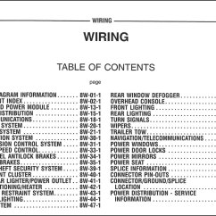 1994 Dodge Dakota Radio Wiring Diagram 1955 Chevy Headlight 2005 Manual Original