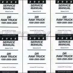 Dodge Ram Wiring Diagram 2005 07 Suzuki Gsxr 750 95 1500 Radio Free Engine