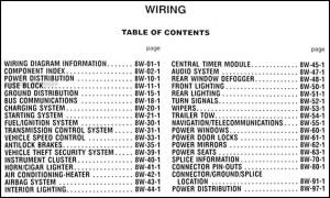 2005 Dodge Sprinter Van Wiring Diagram Manual Original