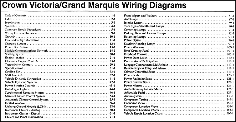 2005FordCrownVictoriaOWD TOC?resize=665%2C346 2000 mercury grand marquis radio wiring diagram wiring diagram  at gsmportal.co