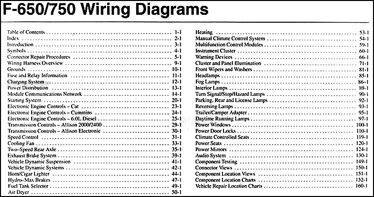 electrical wiring diagram ford f650 boat battery charger 2005 f650-f750 medium truck manual original