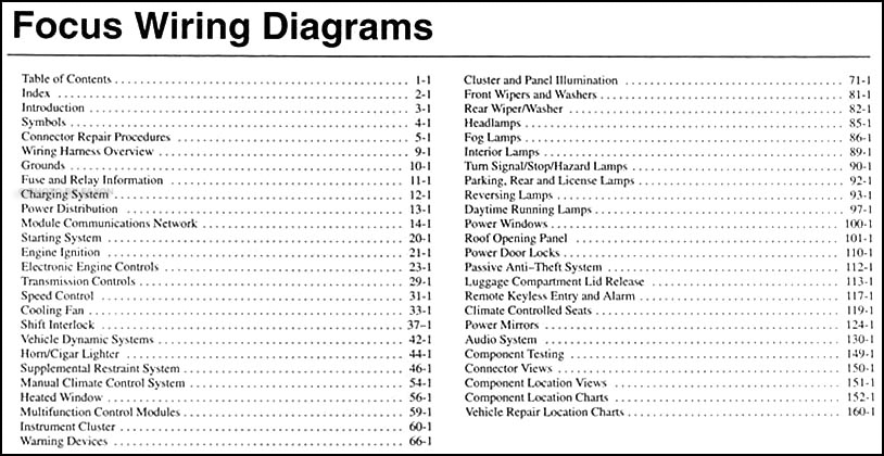 2005FordFocusWD TOC ford focus 2008 wiring diagram pdf efcaviation com 2007 ford focus wiring diagram at edmiracle.co