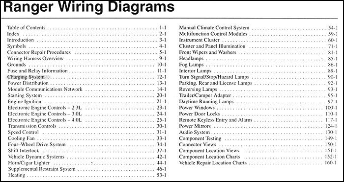 2005 Ford Ranger Wiring Diagram Manual Original
