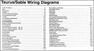 1988 Mercury Sable Wiring Diagram  wiring diagrams image