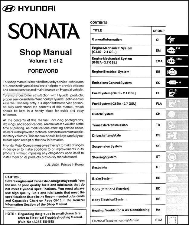 1996 Hyundai Elantra Wiring Diagram Pdf : Hyundai elantra radio wiring color codes cr z