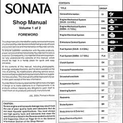 Seat Ibiza Radio Wiring Diagram Gfci Circuit Breaker 2005 Hyundai Sonata Repair Shop Manual Original 2 Volume Set