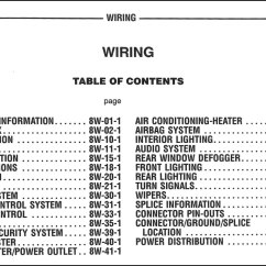1997 Jeep Wrangler Wiring Diagram Pdf Ford 9n 2005 Manual Original
