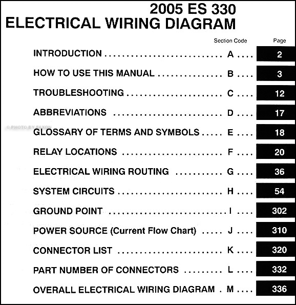 car radio wiring diagrams 2003 chevy avalanche ignition diagram 2005 lexus es 330 manual original