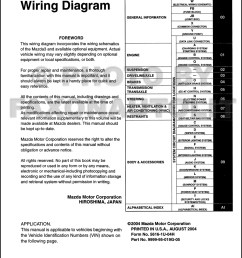 2005 mazda 3 wiring diagram manual original 2004 mazda 3 wiring diagram to fuse box 2005 [ 1000 x 1315 Pixel ]