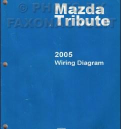 2005 mazda tribute wiring diagram manual original 2000 oldsmobile alero wiring diagrams 2005 mazda tribute wiring diagram [ 800 x 1044 Pixel ]