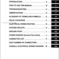 2006 Scion Xb Wiring Diagram Dogfish Muscle Stereo Wire Locks
