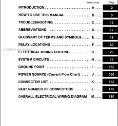 05 scion xb fuse diagram wiring diagram page 05 scion xb fuse box diagram 2005 scion xb fuse diagram [ 1464 x 2048 Pixel ]