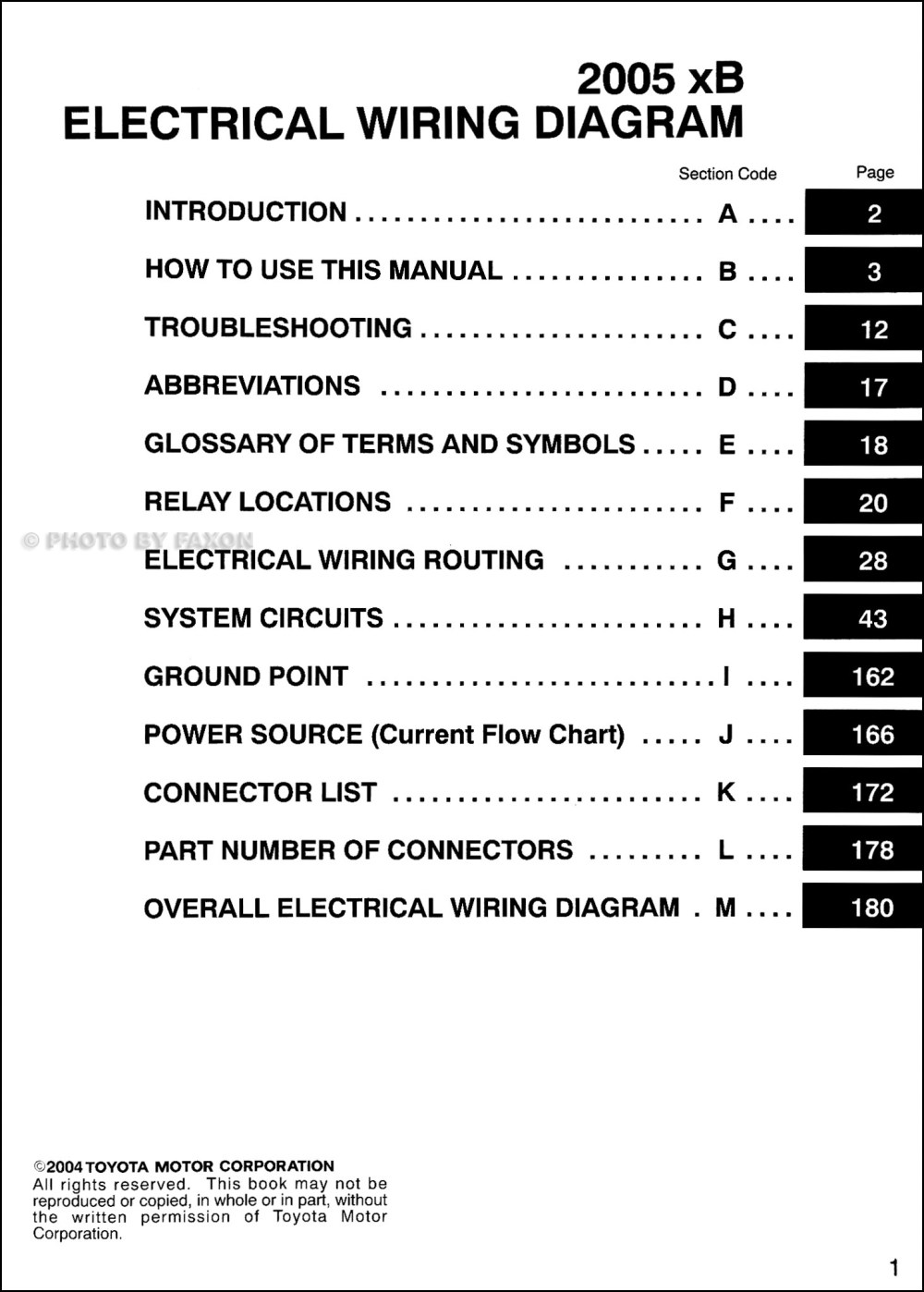 medium resolution of 05 scion xb fuse diagram wiring diagram page 05 scion xb fuse box diagram 2005 scion xb fuse diagram