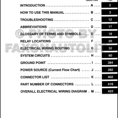 Wiring Circuits Diagrams Electrical Diagram Symbols Uk 2005 Toyota 4runner Manual Original