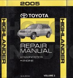 2004 toyota highlander repair manual original set [ 2299 x 1000 Pixel ]