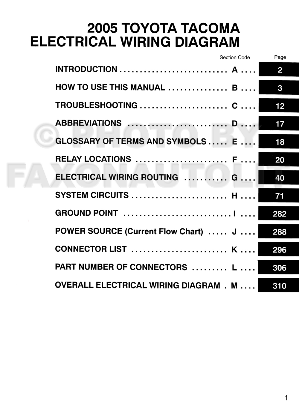 medium resolution of 2005 toyota tacoma wire diagram 31 wiring diagram images 2005 toyota tacoma engine diagram 2005 toyota
