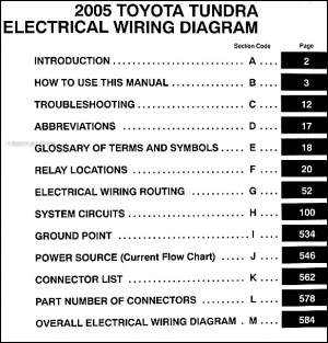 2005 Toyota Tundra Wiring Diagram Manual Original